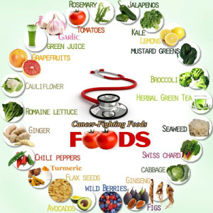 cancerfighting superfoods