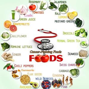 cancerfighting superfoods