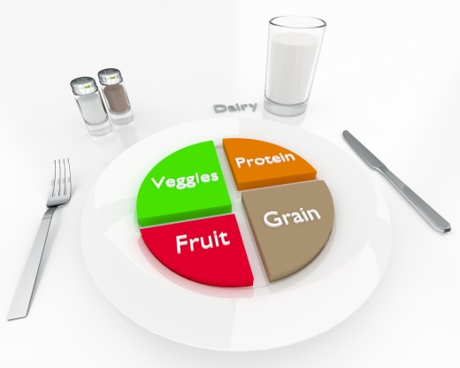 why-portion-control-is-important-and-how-to-start